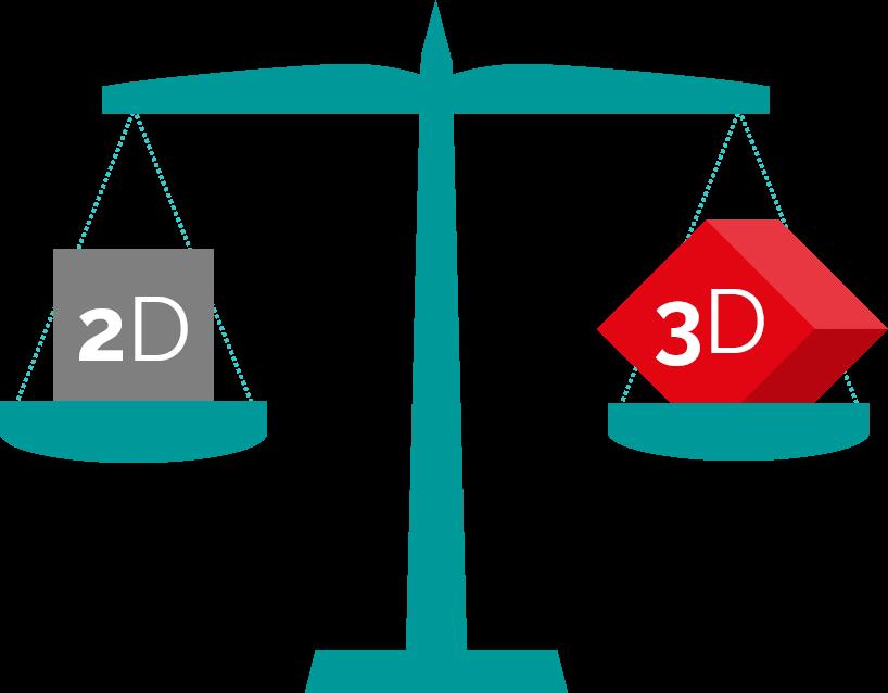2Dor3D