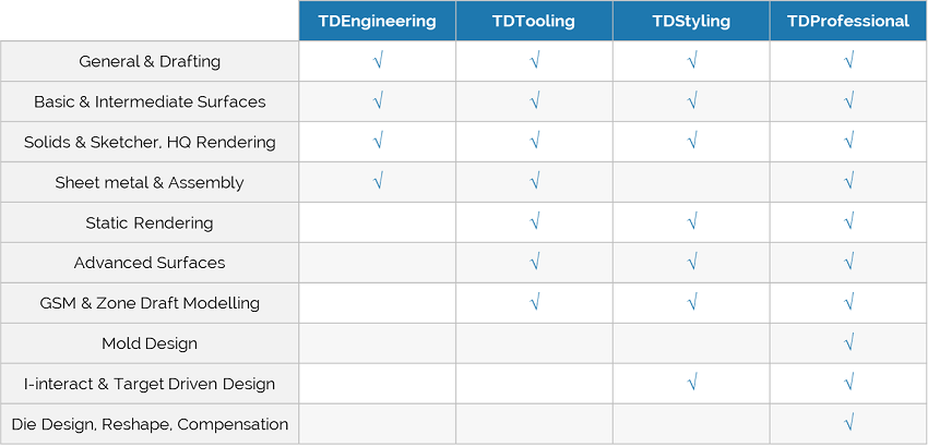 TDproducts-comparison_jp